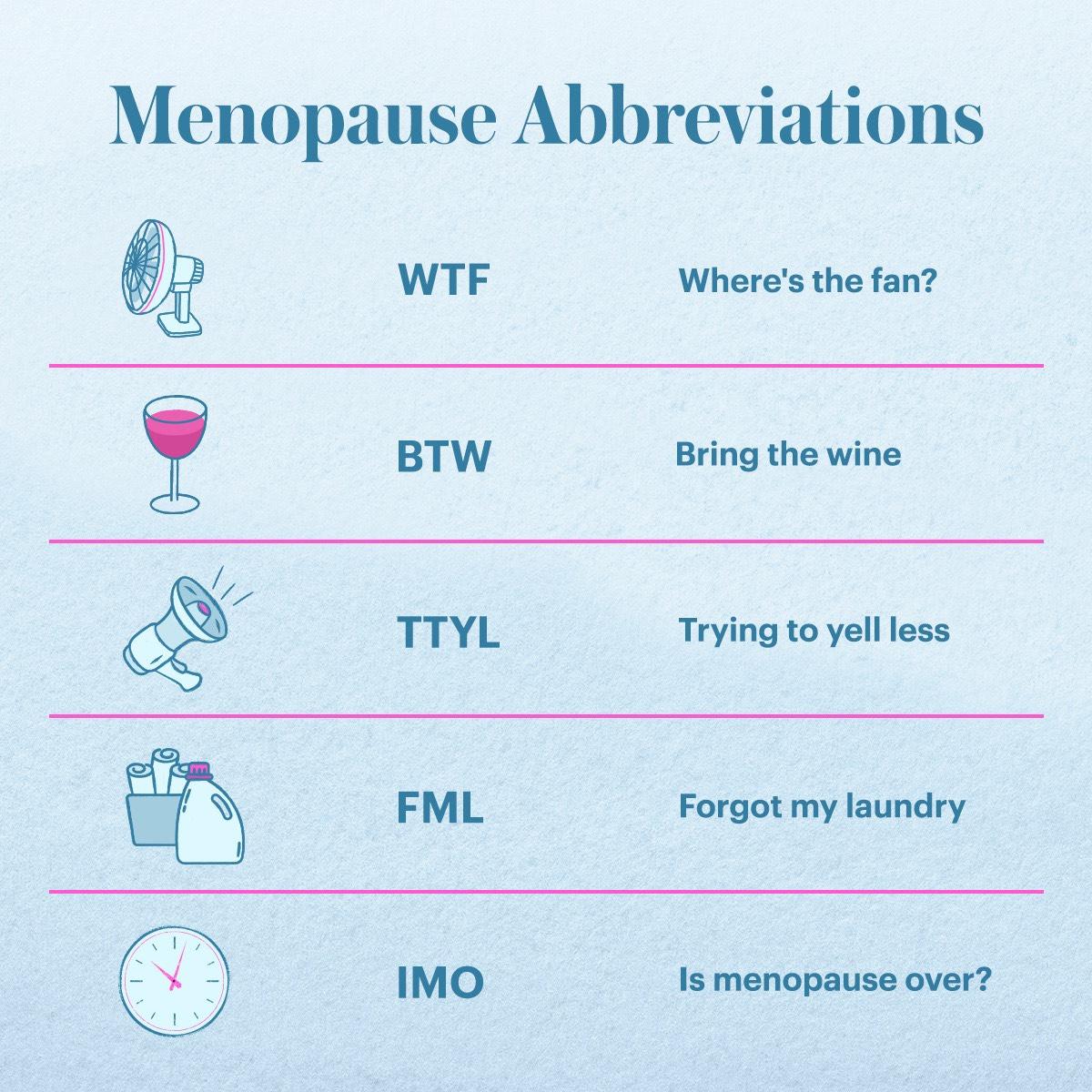 MenopauseAbbreviation-squashed